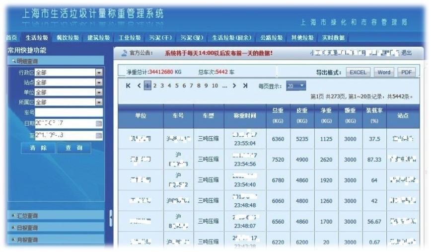CSWP城市万博手机登录网页版计量平台